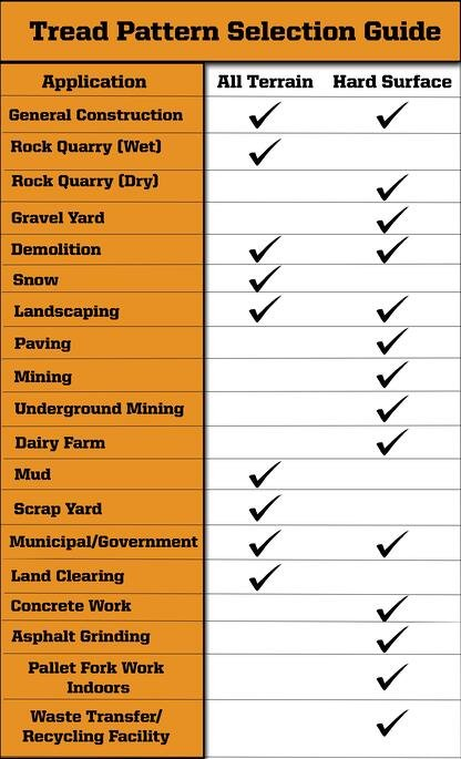 solid skid steer tire tread pattern selection guide