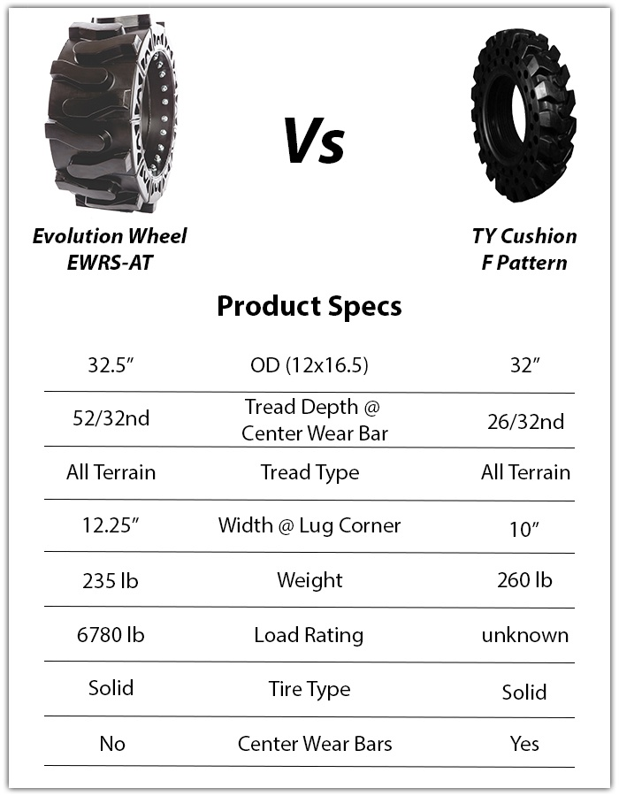 ty cushion solid tire f pattern