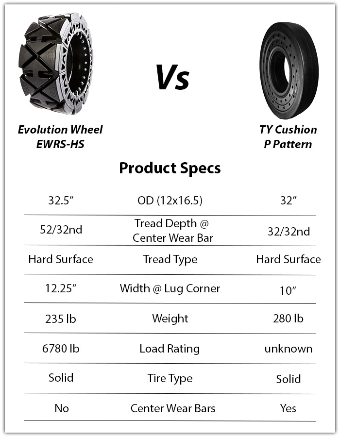 ty cushion solid tire p pattern vs evolution wheel ewrs-hs skid steer tires skid steer tires